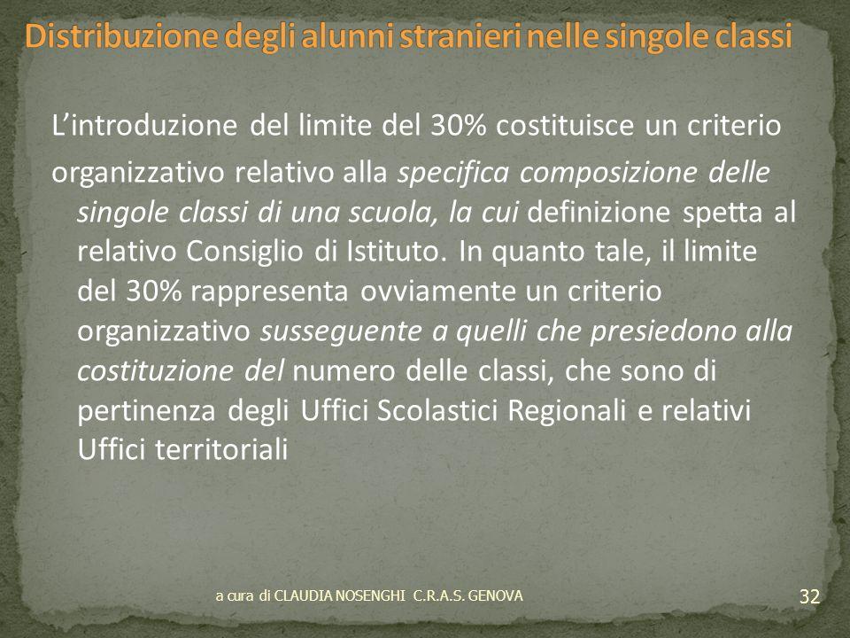 Definire lO.F. sul territorio in modo da garantire di norma il rispetto del limite del 30% Conferenze di servizio dei Dirigenti Scolastici Gestione co