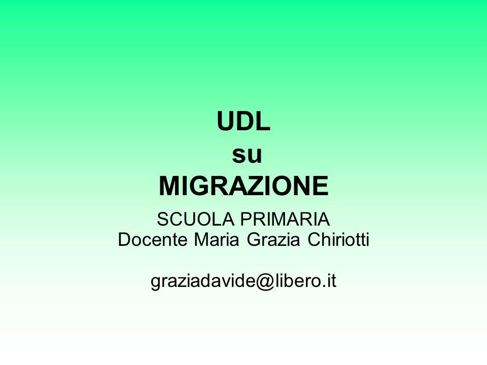 UDL su MIGRAZIONE SCUOLA PRIMARIA Docente Maria Grazia Chiriotti graziadavide@libero.it