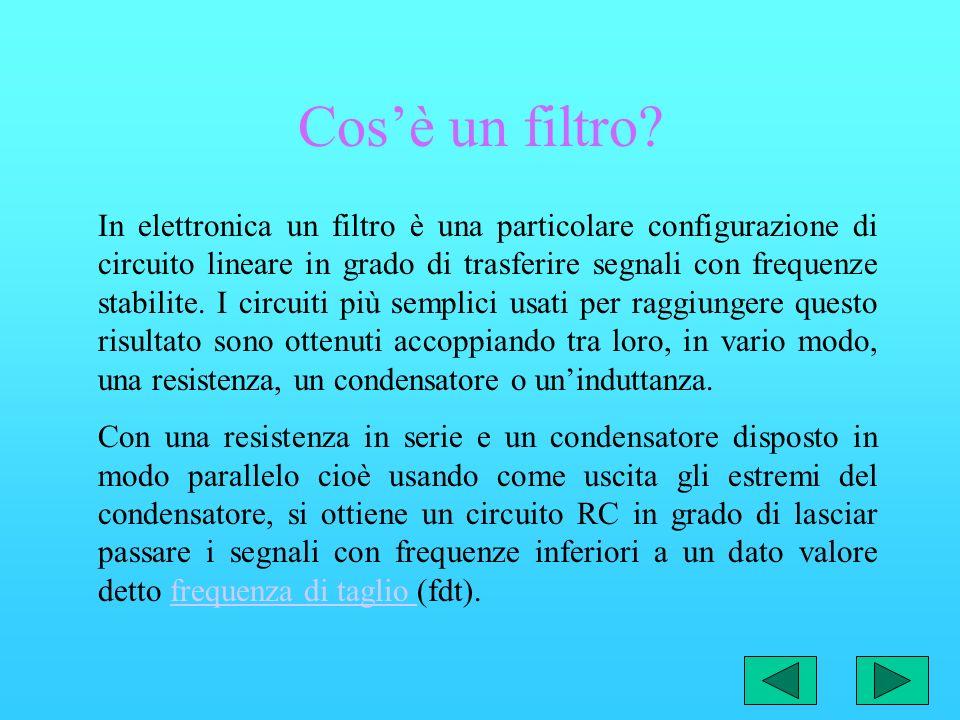 Indice: Cosè un filtro Frequenza di taglio Classificazione dei filtri Filtro passa-basso Circuito e diagramma di Bode Filtro passa-basso passivo