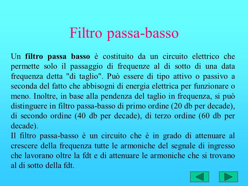 Filtro passa-basso Un filtro passa basso è costituito da un circuito elettrico che permette solo il passaggio di frequenze al di sotto di una data frequenza detta di taglio .