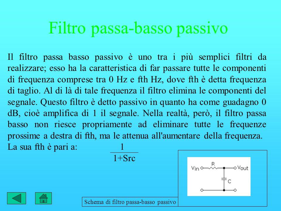 Filtro passa-basso passivo Il filtro passa basso passivo è uno tra i più semplici filtri da realizzare; esso ha la caratteristica di far passare tutte le componenti di frequenza comprese tra 0 Hz e fth Hz, dove fth è detta frequenza di taglio.