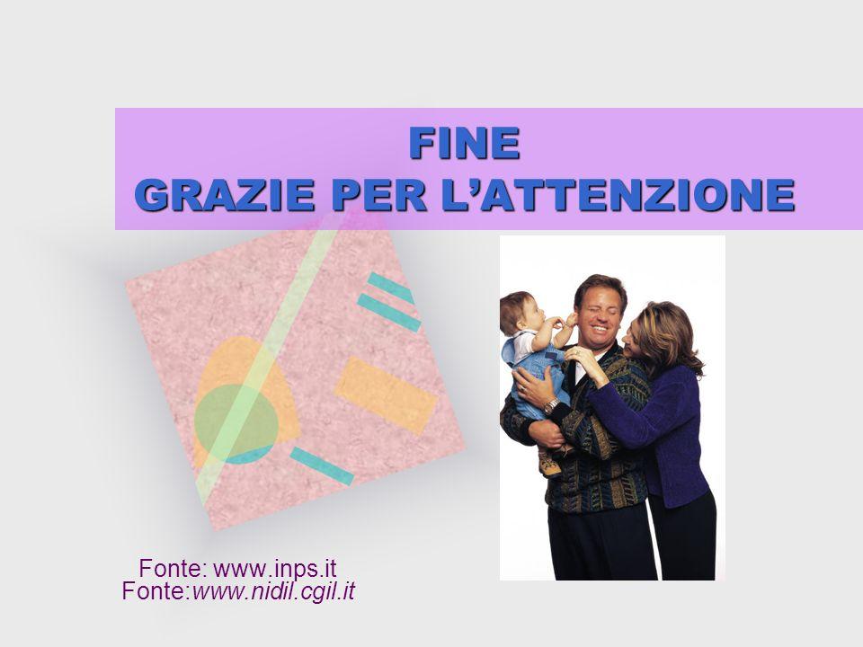 FINE GRAZIE PER LATTENZIONE Fonte: www.inps.it Fonte:www.nidil.cgil.it