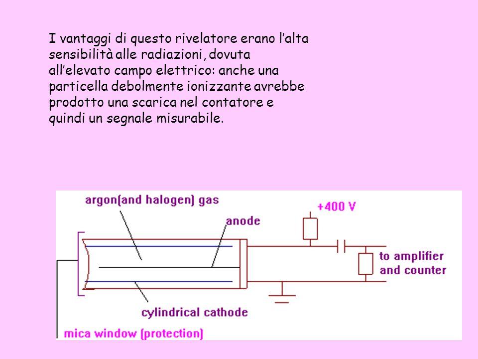 I vantaggi di questo rivelatore erano lalta sensibilità alle radiazioni, dovuta allelevato campo elettrico: anche una particella debolmente ionizzante