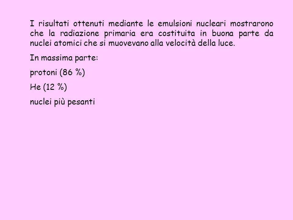 I risultati ottenuti mediante le emulsioni nucleari mostrarono che la radiazione primaria era costituita in buona parte da nuclei atomici che si muove