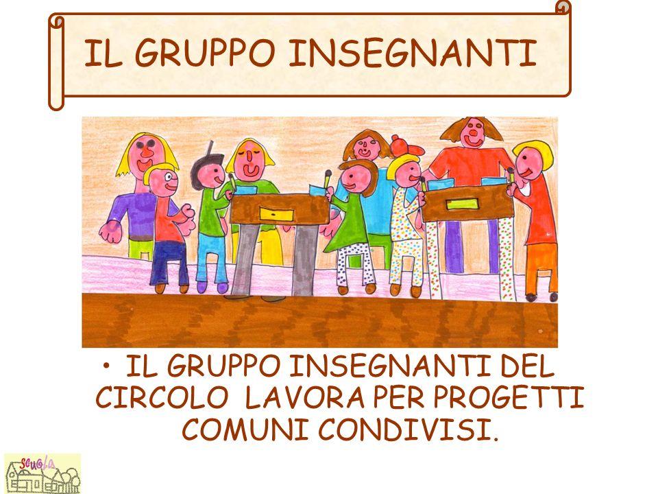 COMPRESENZA DEGLI INSEGNANTI In queste ore vengono svolte attività a piccoli gruppi: lavoro individualizzato (diverso per ciascun bambino o per gruppi