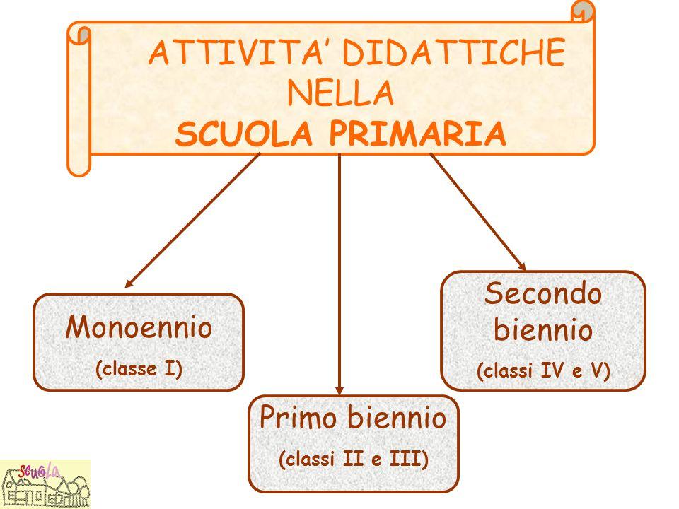 ATTIVITA DIDATTICHE NELLA SCUOLA PRIMARIA Monoennio (classe I) Primo biennio (classi II e III) Secondo biennio (classi IV e V)