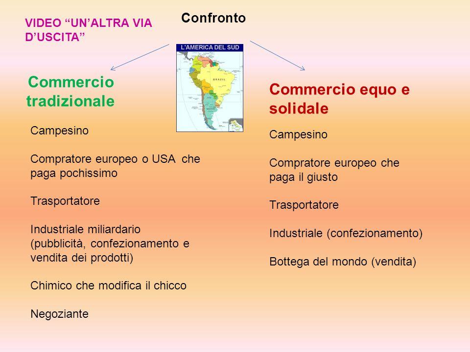 Confronto Commercio tradizionale Commercio equo e solidale Campesino Compratore europeo o USA che paga pochissimo Trasportatore Industriale miliardari