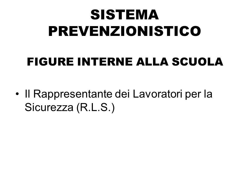 SISTEMA PREVENZIONISTICO FIGURE INTERNE ALLA SCUOLA Il Rappresentante dei Lavoratori per la Sicurezza (R.L.S.)