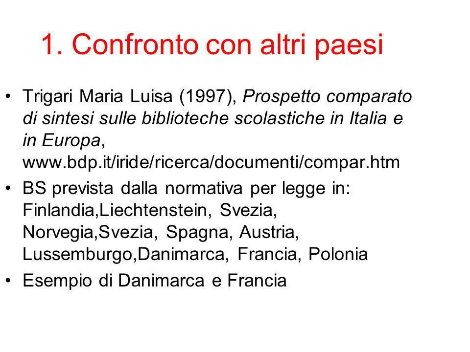 1. Confronto con altri paesi Trigari Maria Luisa (1997), Prospetto comparato di sintesi sulle biblioteche scolastiche in Italia e in Europa, www.bdp.i