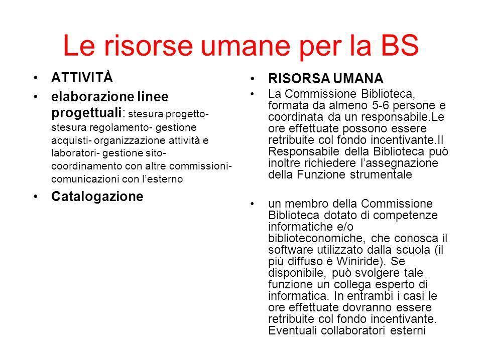 Le risorse umane per la BS ATTIVITÀ elaborazione linee progettuali: stesura progetto- stesura regolamento- gestione acquisti- organizzazione attività