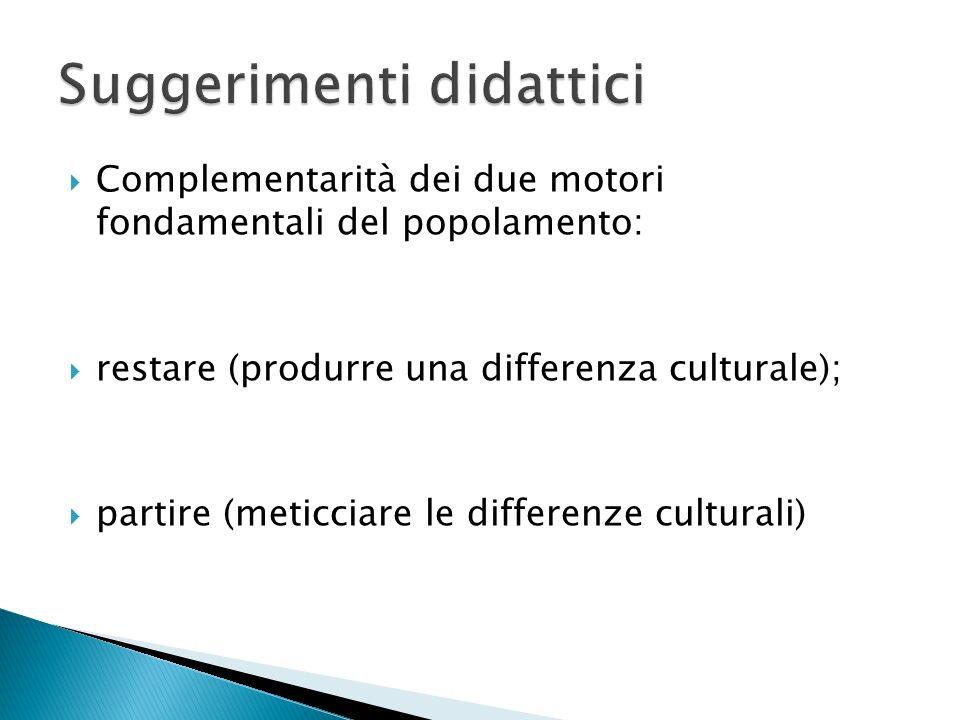 Complementarità dei due motori fondamentali del popolamento: restare (produrre una differenza culturale); partire (meticciare le differenze culturali)