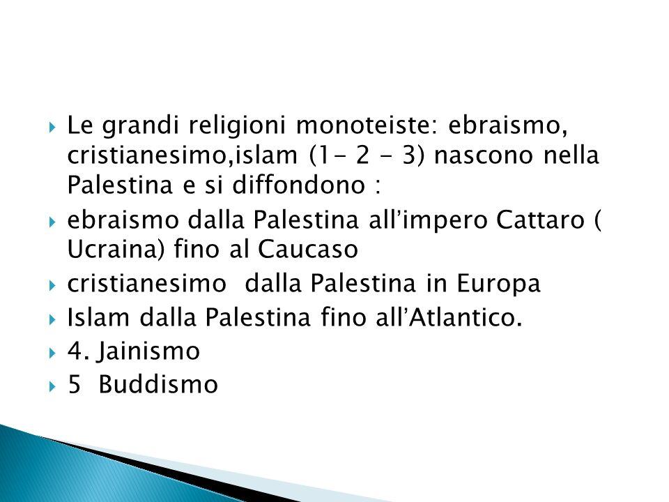 Le grandi religioni monoteiste: ebraismo, cristianesimo,islam (1- 2 - 3) nascono nella Palestina e si diffondono : ebraismo dalla Palestina allimpero Cattaro ( Ucraina) fino al Caucaso cristianesimo dalla Palestina in Europa Islam dalla Palestina fino allAtlantico.