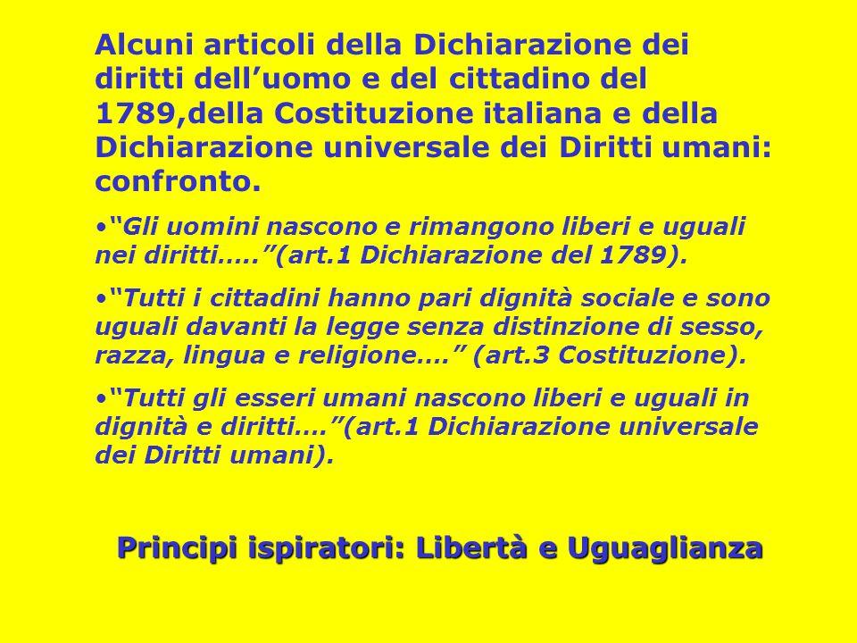Alcuni articoli della Dichiarazione dei diritti delluomo e del cittadino del 1789,della Costituzione italiana e della Dichiarazione universale dei Diritti umani: confronto.