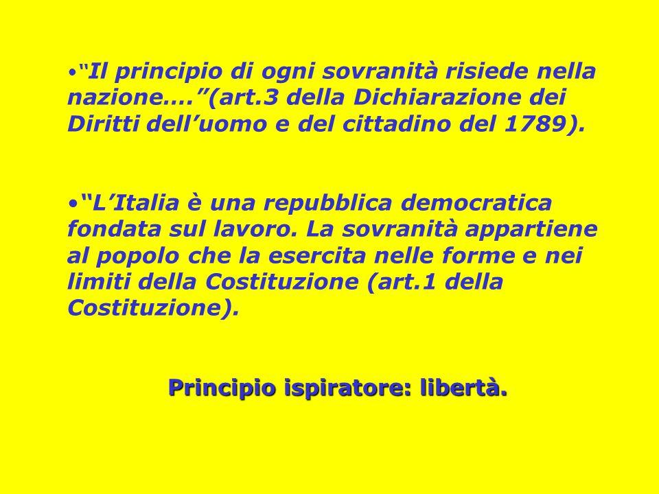 Il principio di ogni sovranità risiede nella nazione….(art.3 della Dichiarazione dei Diritti delluomo e del cittadino del 1789). LItalia è una repubbl