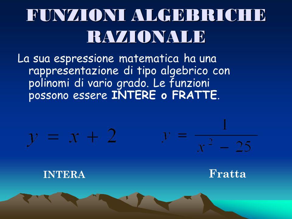 FUNZIONI ALGEBRICHE RAZIONALE La sua espressione matematica ha una rappresentazione di tipo algebrico con polinomi di vario grado. Le funzioni possono