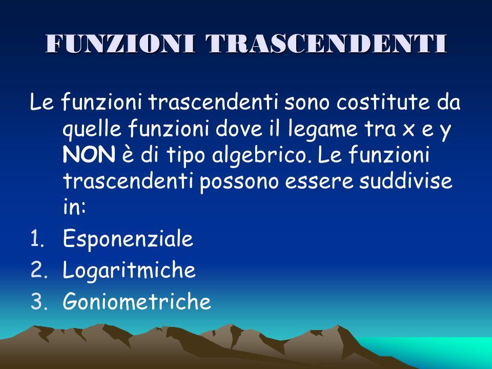 FUNZIONI TRASCENDENTI Le funzioni trascendenti sono costitute da quelle funzioni dove il legame tra x e y NON è di tipo algebrico. Le funzioni trascen