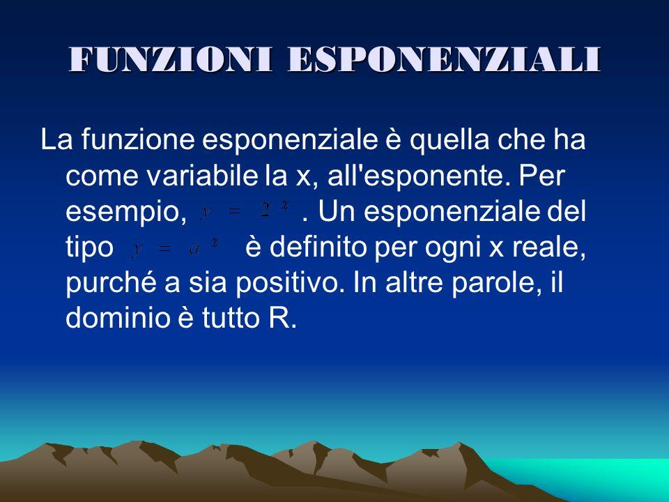 FUNZIONI ESPONENZIALI La funzione esponenziale è quella che ha come variabile la x, all'esponente. Per esempio,. Un esponenziale del tipo è definito p