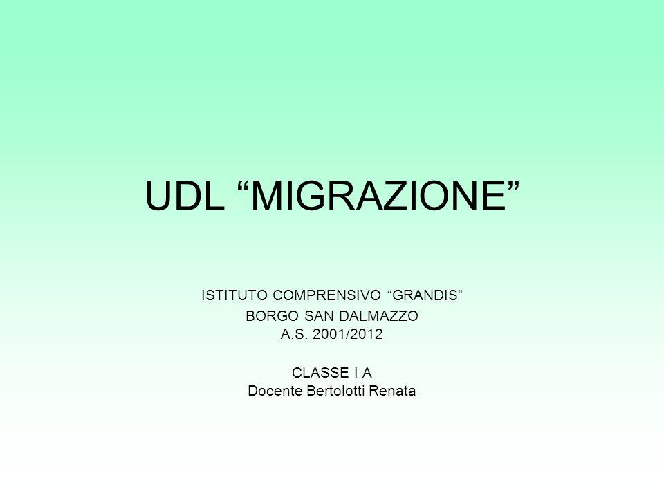 UDL MIGRAZIONE ISTITUTO COMPRENSIVO GRANDIS BORGO SAN DALMAZZO A.S. 2001/2012 CLASSE I A Docente Bertolotti Renata