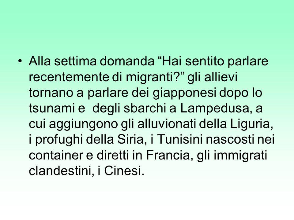 Alla settima domanda Hai sentito parlare recentemente di migranti? gli allievi tornano a parlare dei giapponesi dopo lo tsunami e degli sbarchi a Lamp
