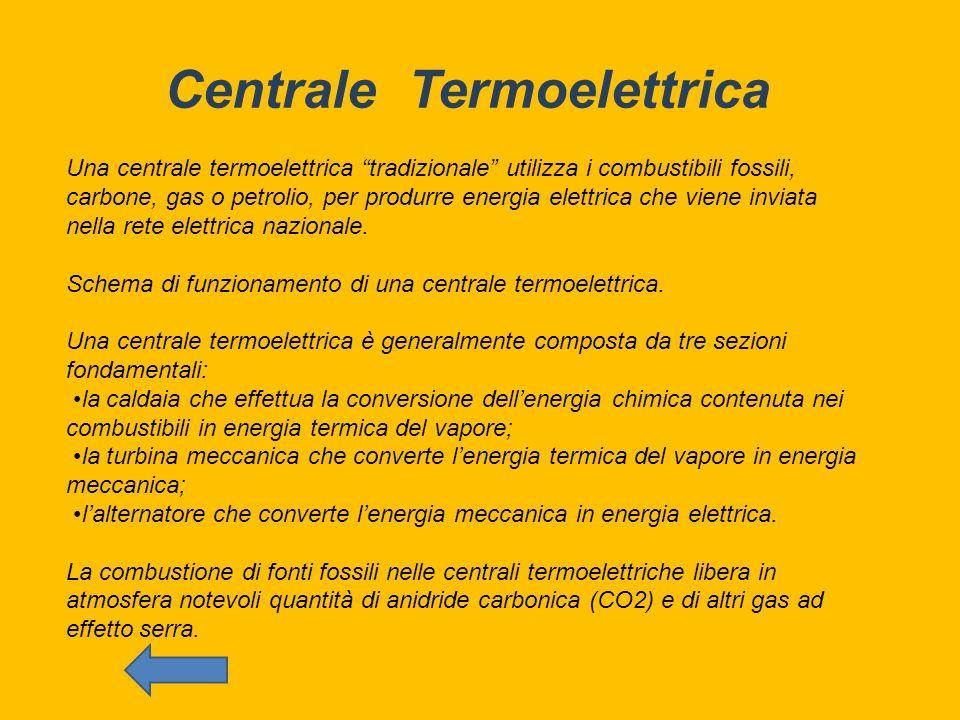 Una centrale termoelettrica tradizionale utilizza i combustibili fossili, carbone, gas o petrolio, per produrre energia elettrica che viene inviata nella rete elettrica nazionale.