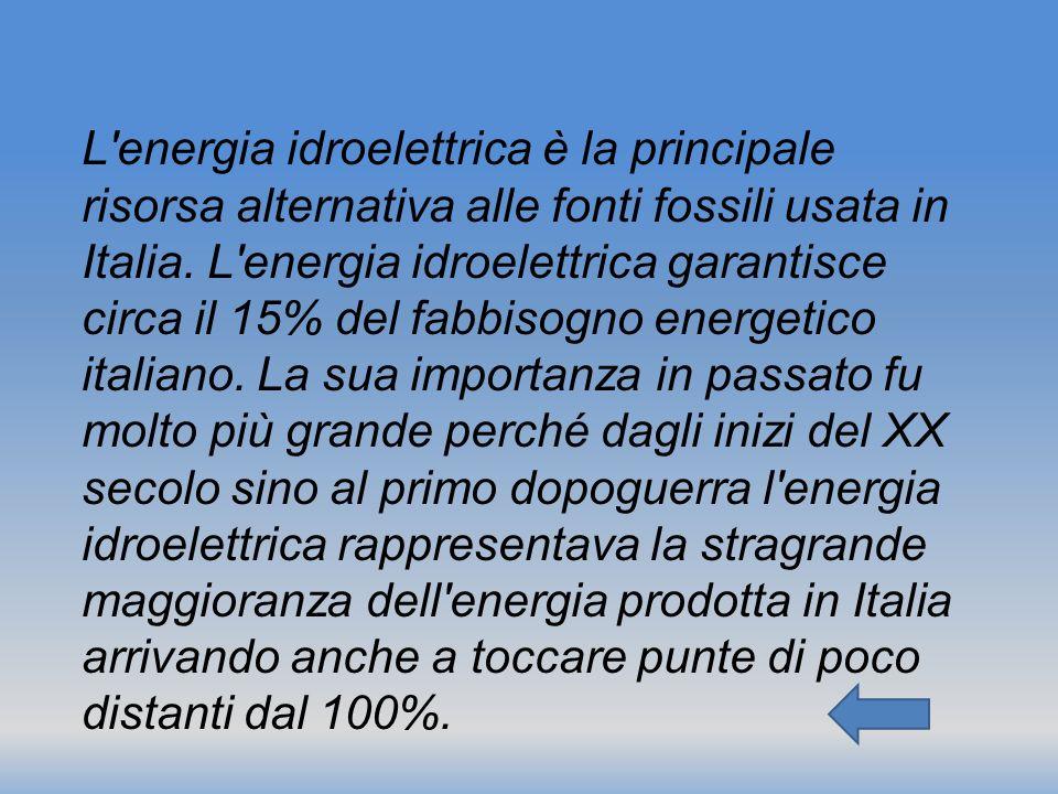 L'energia idroelettrica è la principale risorsa alternativa alle fonti fossili usata in Italia. L'energia idroelettrica garantisce circa il 15% del fa