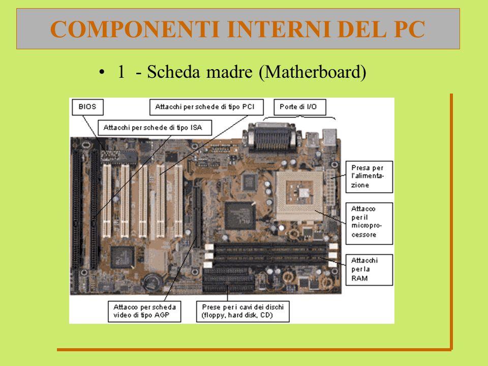COMPONENTI INTERNI DEL PC 1 - Scheda madre (Matherboard)