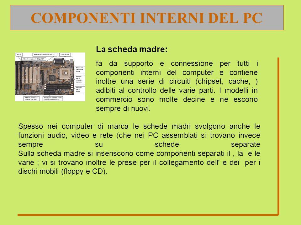 COMPONENTI INTERNI DEL PC 2 il microprocessore: spesso identificato con la CPU, è il nucleo del computer, si tratta del componente che esegue le istruzioni dei vari programmi e sovrintende al funzionamento dellintera macchina.