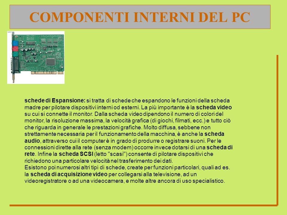 COMPONENTI INTERNI DEL PC schede di Espansione: si tratta di schede che espandono le funzioni della scheda madre per pilotare dispositivi interni od e