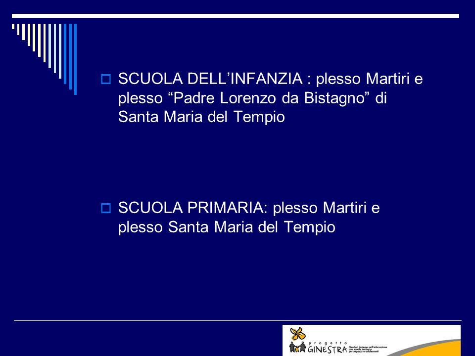 SCUOLA DELLINFANZIA : plesso Martiri e plesso Padre Lorenzo da Bistagno di Santa Maria del Tempio SCUOLA PRIMARIA: plesso Martiri e plesso Santa Maria del Tempio