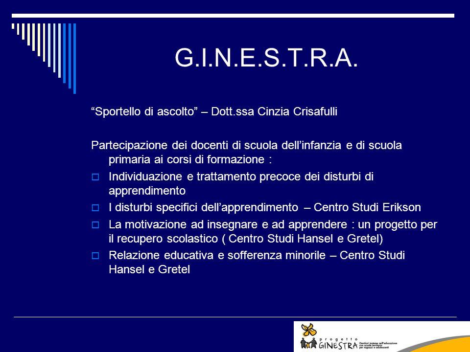 G.I.N.E.S.T.R.A. Sportello di ascolto – Dott.ssa Cinzia Crisafulli Partecipazione dei docenti di scuola dellinfanzia e di scuola primaria ai corsi di