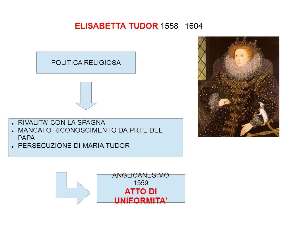 ELISABETTA TUDOR 1558 - 1604 POLITICA RELIGIOSA RIVALITA' CON LA SPAGNA MANCATO RICONOSCIMENTO DA PRTE DEL PAPA PERSECUZIONE DI MARIA TUDOR ANGLICANES