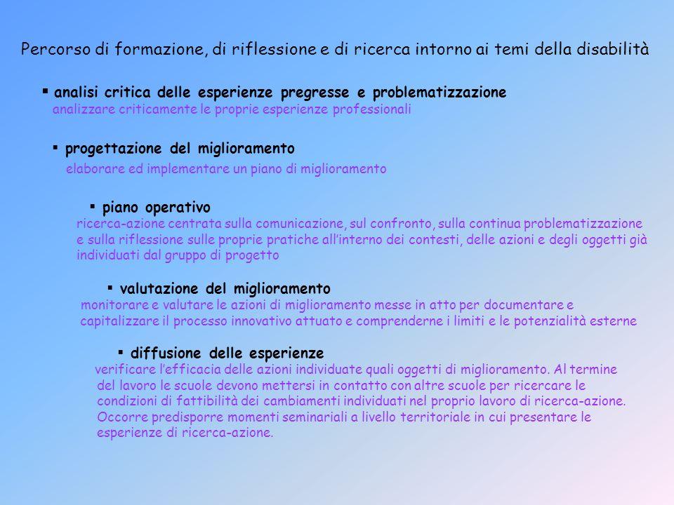 Percorso di formazione, di riflessione e di ricerca intorno ai temi della disabilità analisi critica delle esperienze pregresse e problematizzazione a