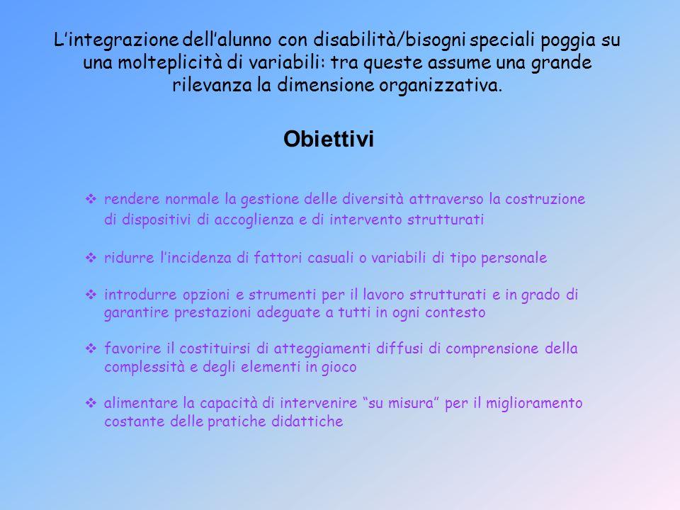 Lintegrazione dellalunno con disabilità/bisogni speciali poggia su una molteplicità di variabili: tra queste assume una grande rilevanza la dimensione organizzativa.