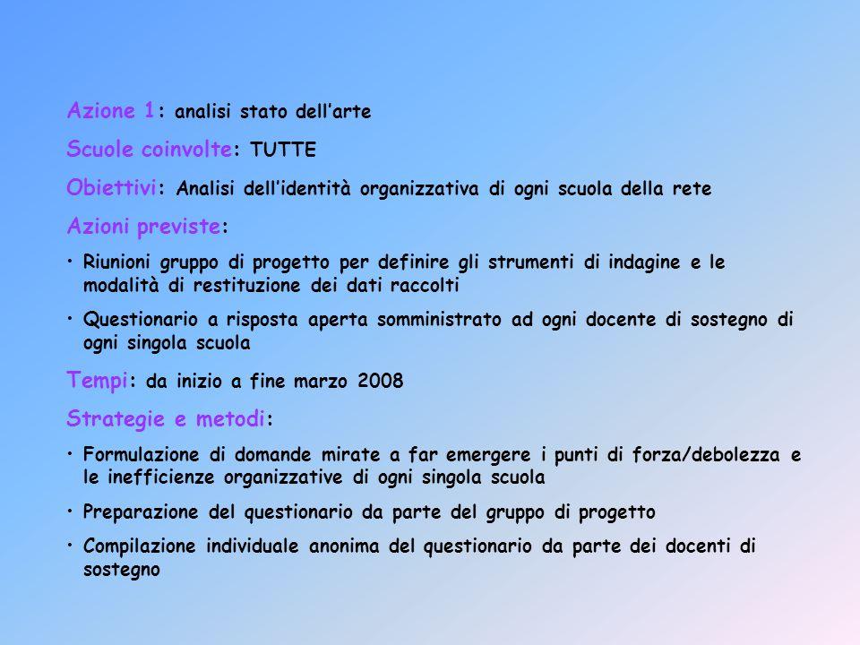 Azione 1: analisi stato dellarte Scuole coinvolte: TUTTE Obiettivi: Analisi dellidentità organizzativa di ogni scuola della rete Azioni previste: Riun