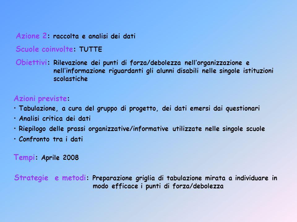 Azione 2: raccolta e analisi dei dati Scuole coinvolte: TUTTE Obiettivi: Rilevazione dei punti di forza/debolezza nellorganizzazione e nellinformazion