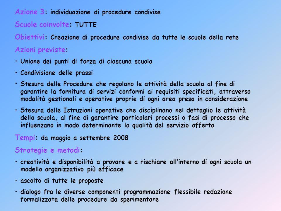 Azione 3: individuazione di procedure condivise Scuole coinvolte: TUTTE Obiettivi: Creazione di procedure condivise da tutte le scuole della rete Azio
