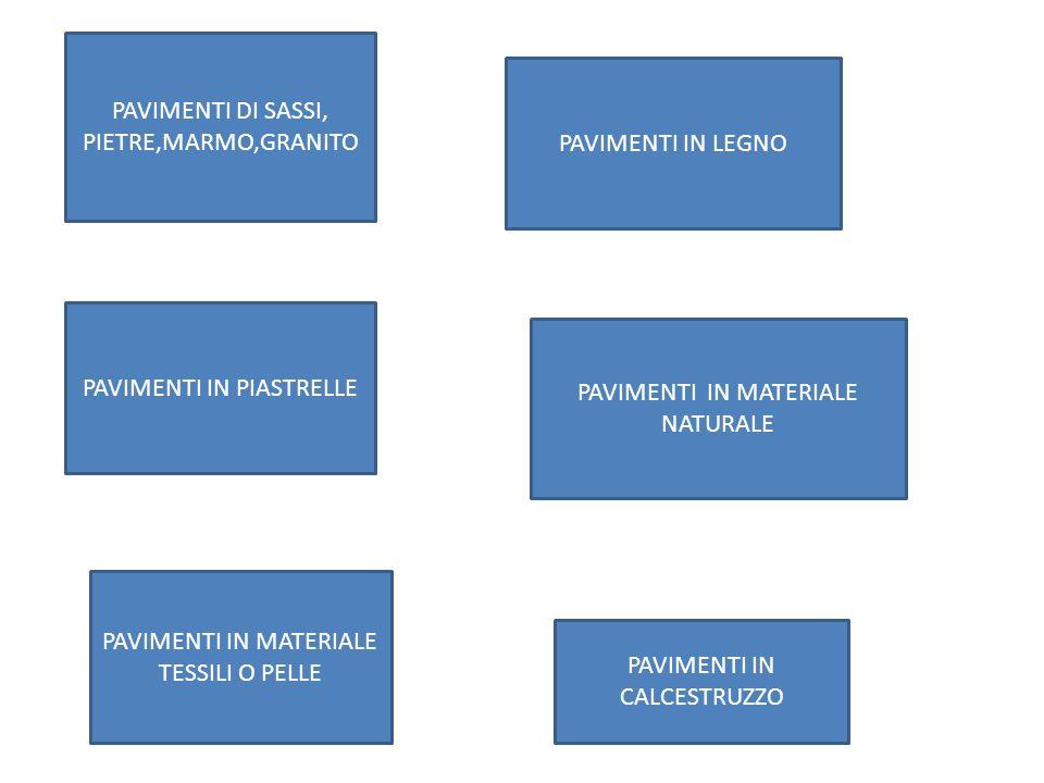 PAVIMENTI DI SASSI, PIETRE,MARMO,GRANITO PAVIMENTI IN LEGNO PAVIMENTI IN PIASTRELLE PAVIMENTI IN MATERIALE NATURALE PAVIMENTI IN MATERIALE TESSILI O P