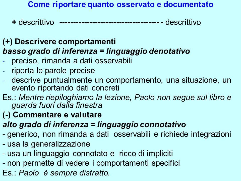 Come riportare quanto osservato e documentato + descrittivo ------------------------------------- - descrittivo (+) Descrivere comportamenti basso grado di inferenza = linguaggio denotativo - preciso, rimanda a dati osservabili - riporta le parole precise - descrive puntualmente un comportamento, una situazione, un evento riportando dati concreti Es.: Mentre riepiloghiamo la lezione, Paolo non segue sul libro e guarda fuori dalla finestra (-) Commentare e valutare alto grado di inferenza = linguaggio connotativo - generico, non rimanda a dati osservabili e richiede integrazioni - usa la generalizzazione - usa un linguaggio connotato e ricco di impliciti - non permette di vedere i comportamenti specifici Es.: Paolo è sempre distratto.
