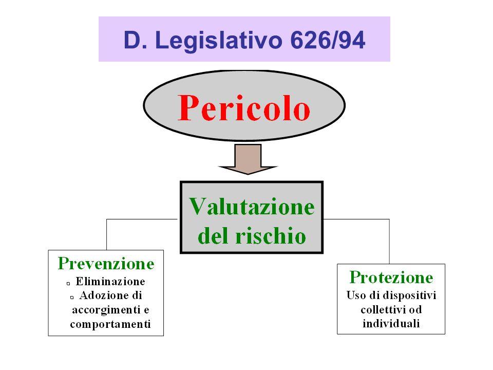 D. Legislativo 626/94