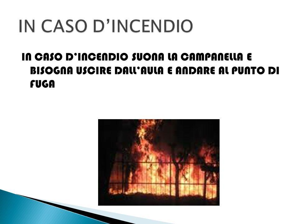 IN CASO DINCENDIO SUONA LA CAMPANELLA E BISOGNA USCIRE DALLAULA E ANDARE AL PUNTO DI FUGA