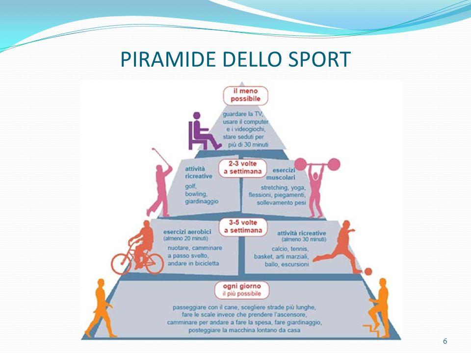 PIRAMIDE DELLO SPORT 6
