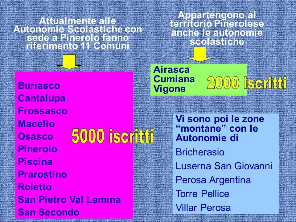 Attualmente vi è un tavolo di lavoro che coinvolge i Comuni afferenti alle Autonomie con sede a Pinerolo, Airasca, Cumiana e Vigone.