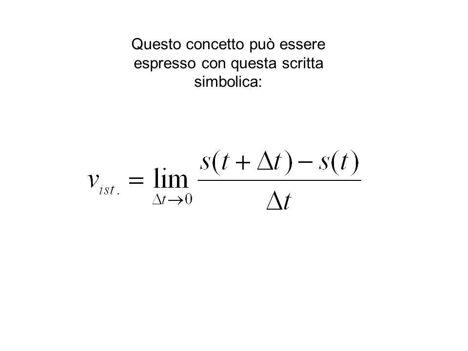 Importante notare che la retta la cui pendenza esprime la velocità media, al tendere di Dt a zero, diventa la --------------------al diagramma orario nel punto P.