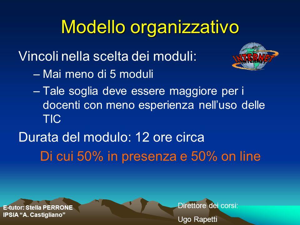 E-tutor: Stella PERRONE IPSIA A. Castigliano Direttore dei corsi: Ugo Rapetti Modello organizzativo Vincoli nella scelta dei moduli: –Mai meno di 5 mo