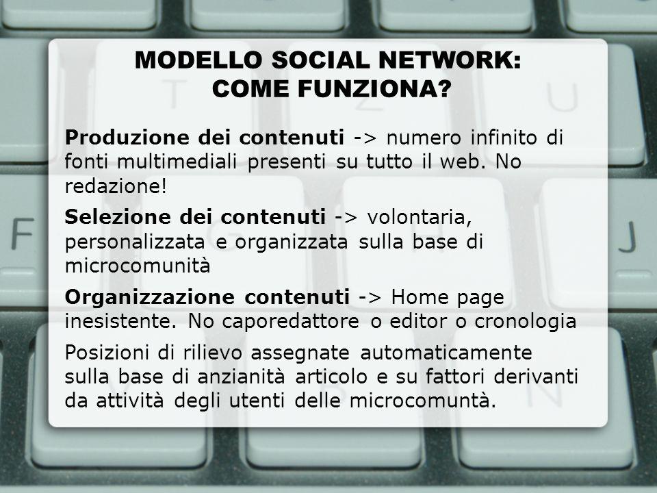 MODELLO SOCIAL NETWORK: COME FUNZIONA? Produzione dei contenuti -> numero infinito di fonti multimediali presenti su tutto il web. No redazione! Selez