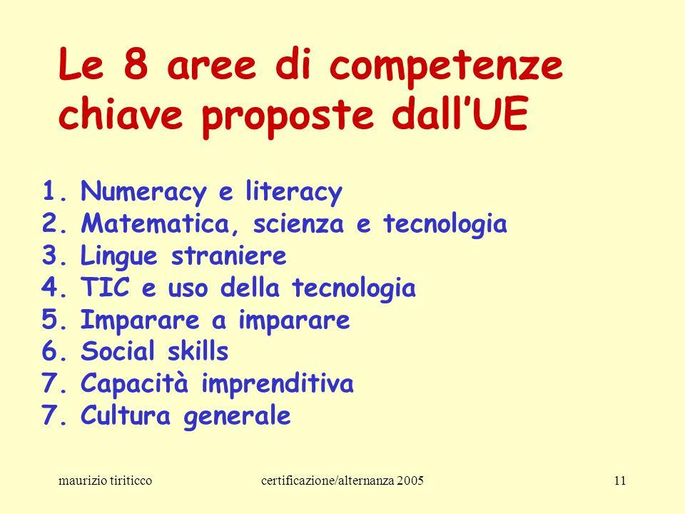 maurizio tiriticcocertificazione/alternanza 200511 Le 8 aree di competenze chiave proposte dallUE 1.