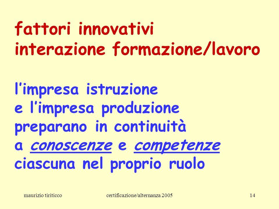 maurizio tiriticcocertificazione/alternanza 200514 fattori innovativi interazione formazione/lavoro limpresa istruzione e limpresa produzione preparano in continuità a conoscenze e competenze ciascuna nel proprio ruolo