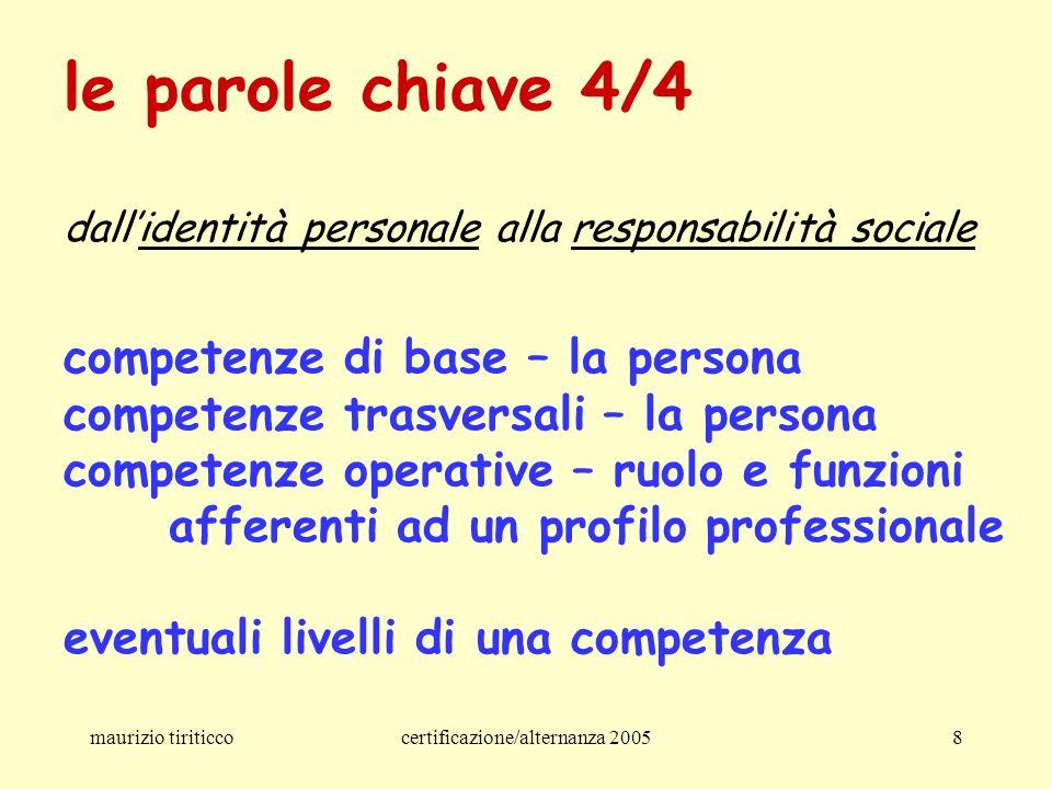 maurizio tiriticcocertificazione/alternanza 200519