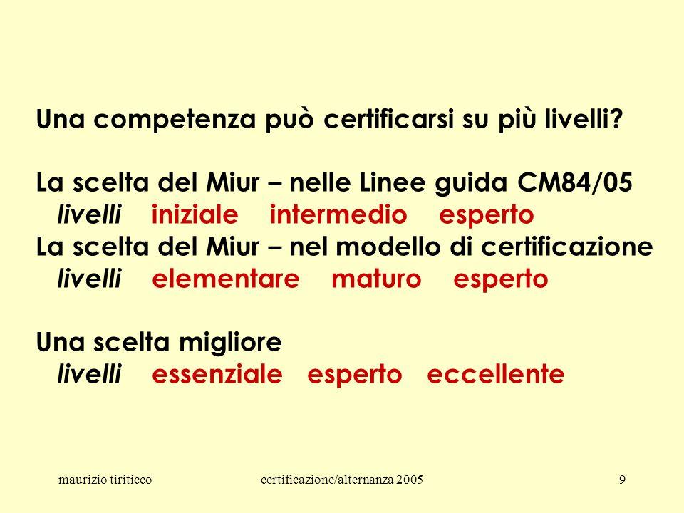 maurizio tiriticcocertificazione/alternanza 20059 Una competenza può certificarsi su più livelli.
