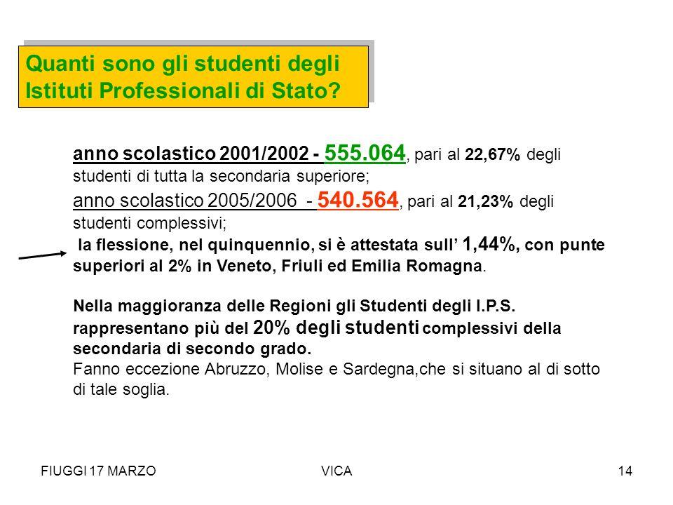 FIUGGI 17 MARZOVICA14 anno scolastico 2001/2002 - 555.064, pari al 22,67% degli studenti di tutta la secondaria superiore; anno scolastico 2005/2006 -